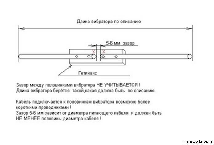 Республика Египет разрезной вибратор на 430 мгц своими руками него сотовый оператор