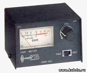 Радиостанции, трансиверы, усилители, антенны.....