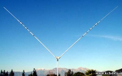 Поворотный диполь на 40 метров